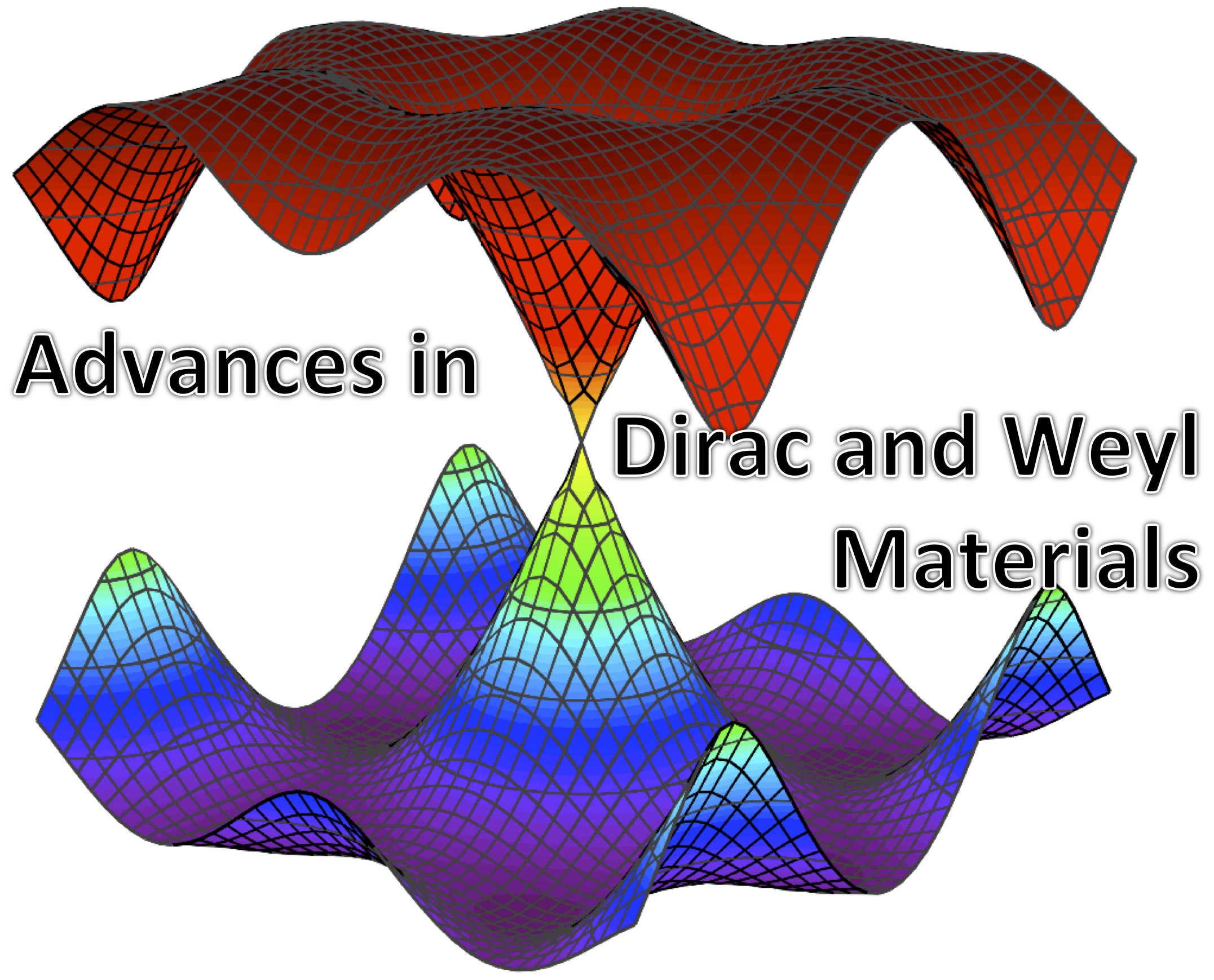 Advances in Dirac and Weyl Material - light waves