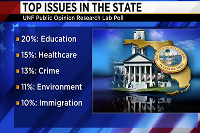 Television News headline Top Issues in the State UNF PORL