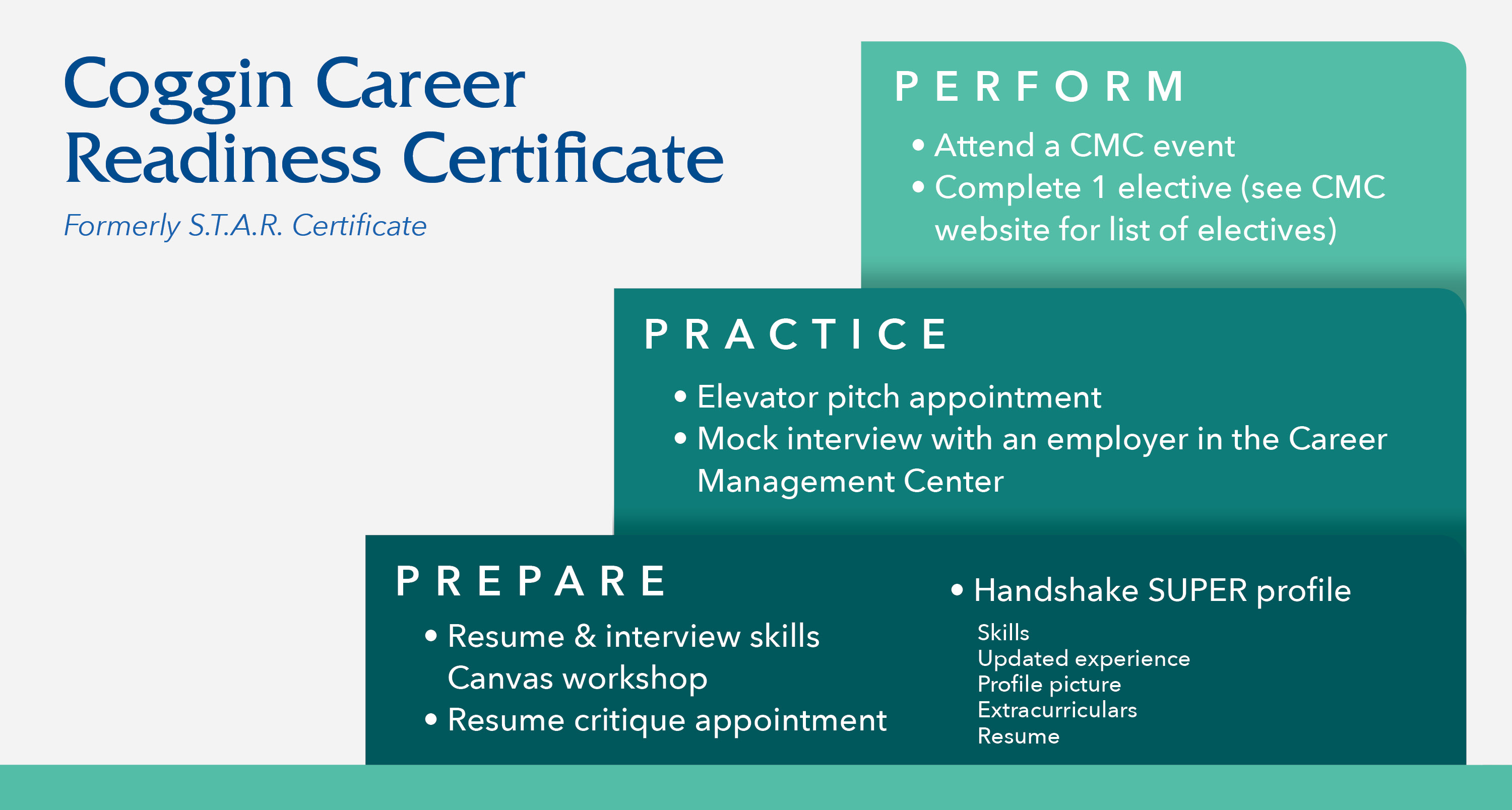 Coggin Career Readiness Certificate - click on image for text description