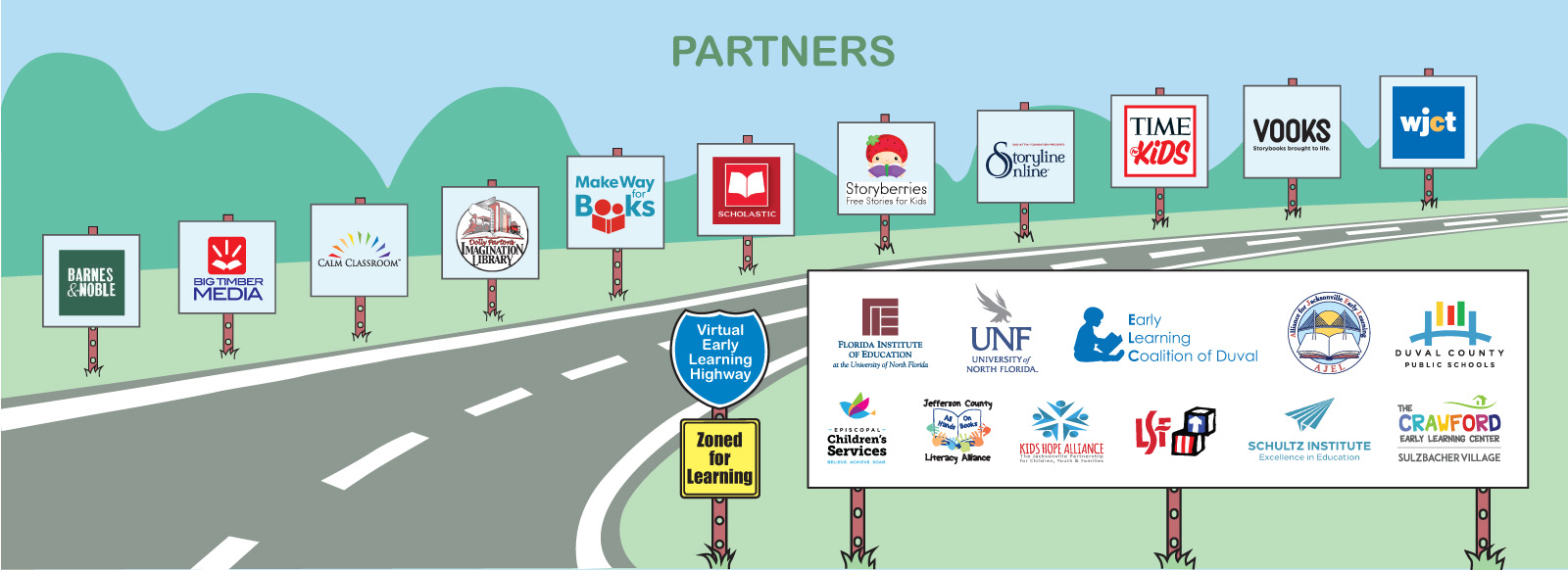Illustration of a traveling road with green trees, blue sky and different signs with partners logo.