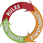 Rules and Guidelines circle