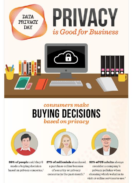 Business Privacy Tips