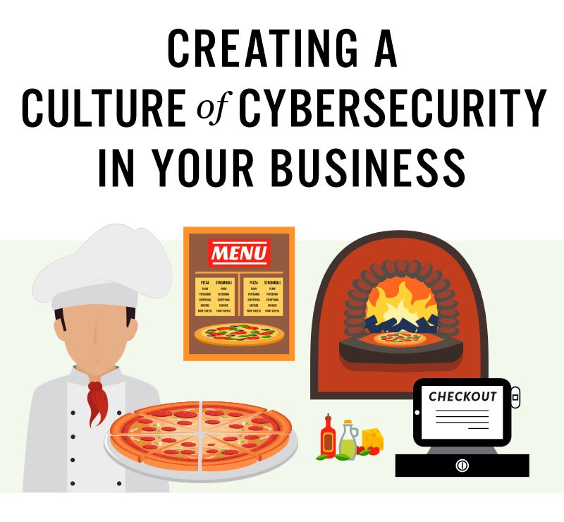 Cybersecuritybusinessculture
