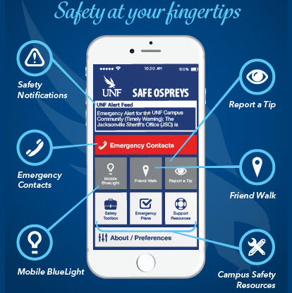 Safe Ospreys App - see alt text above