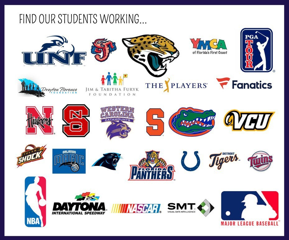 Listing of 25 professional sports team logos where UNF grads are working