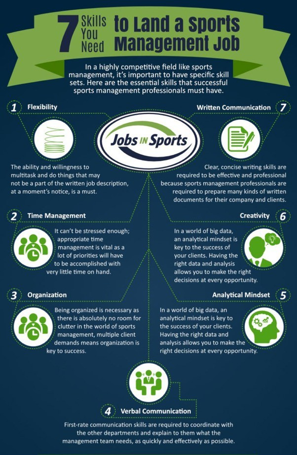 Diagram for Jobs In Sports 7 skills you need to land a sports management job