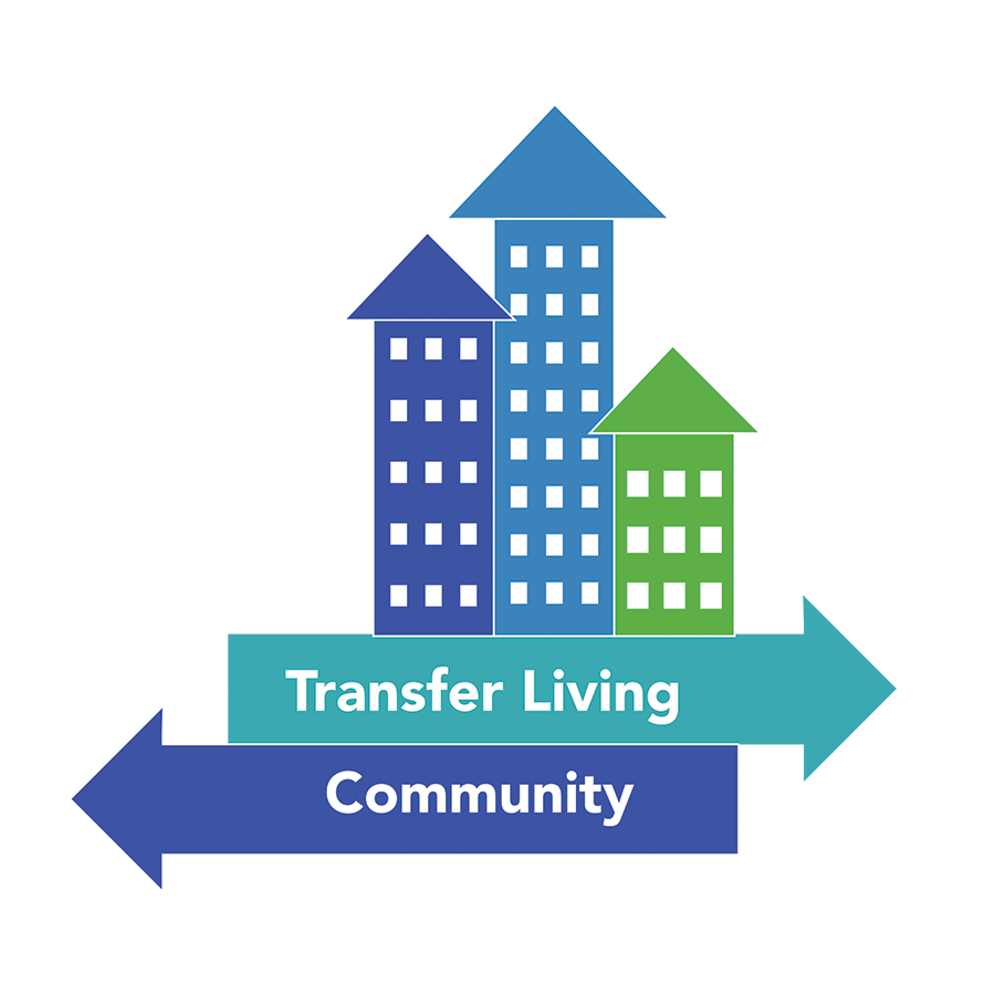 Transfer Living Community Logo with three blue and green houses each different sizes with white windows and these houses on top of two blue green arrows pointing in the opposite directions with the words Transfer Living Community in white