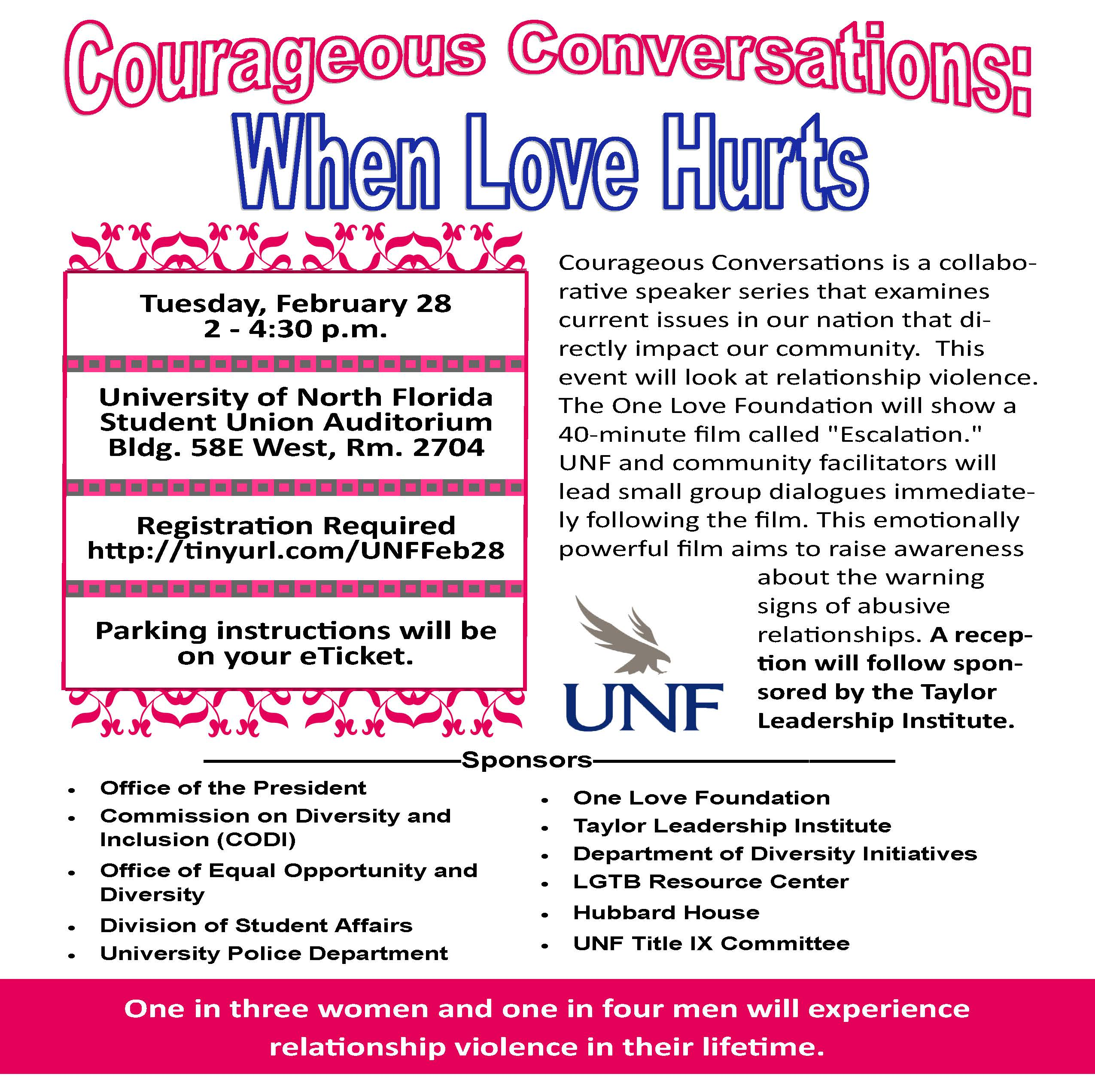 Courageous Conversations: When Love Hurts